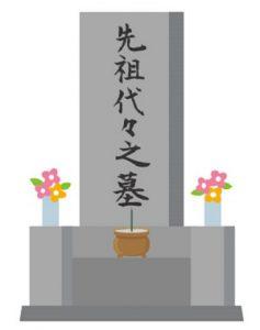 菩提寺のご先祖のお墓